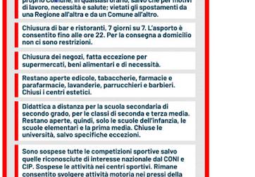 """Covid-19, la Toscana verso """"zona rossa"""" da domenica 15 novembre"""