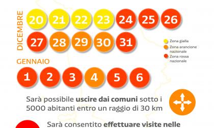Giallo, arancione o rosso? La guida ai colori del Natale 2020 per fiorentini e pratesi